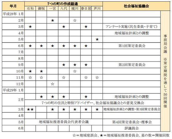 000000ブログ要.JPG